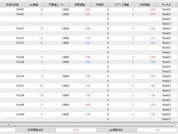daytrade result0215.jpg