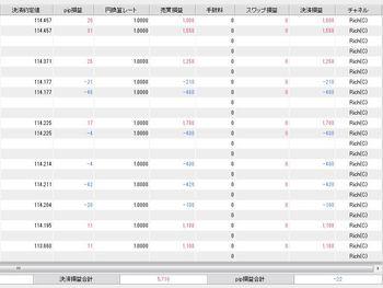 daytrade result0215.jpg